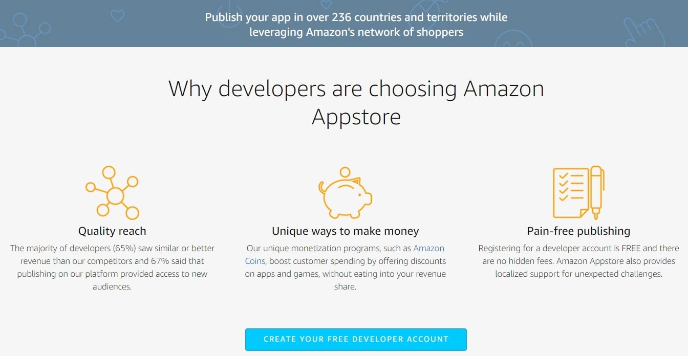 amazon appstore alternative google playstore